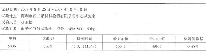 500N负荷传感器的示值漂移试验结果