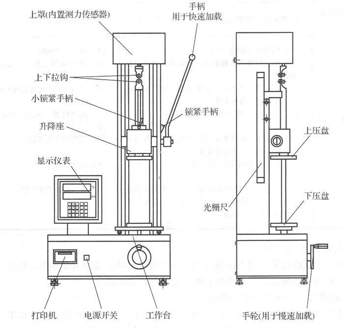 试验机产品结构示意见图