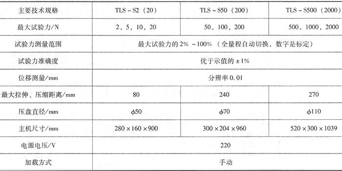TLS-S型数显式弹簧拉压试验机规格与技术指标