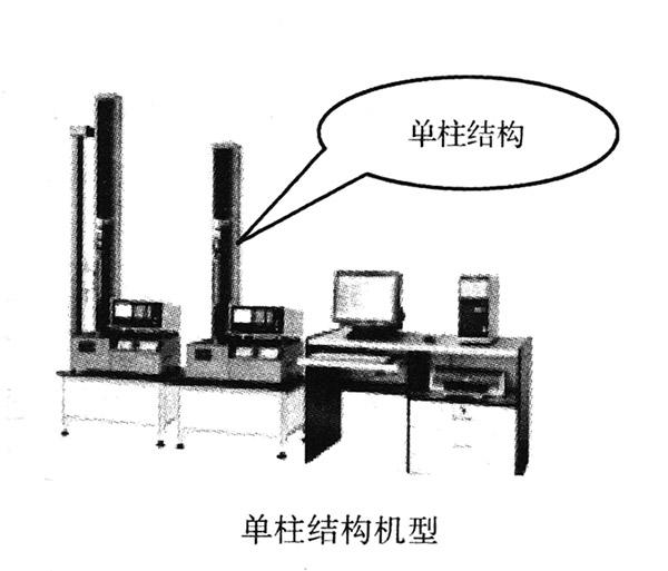 单柱结构机型